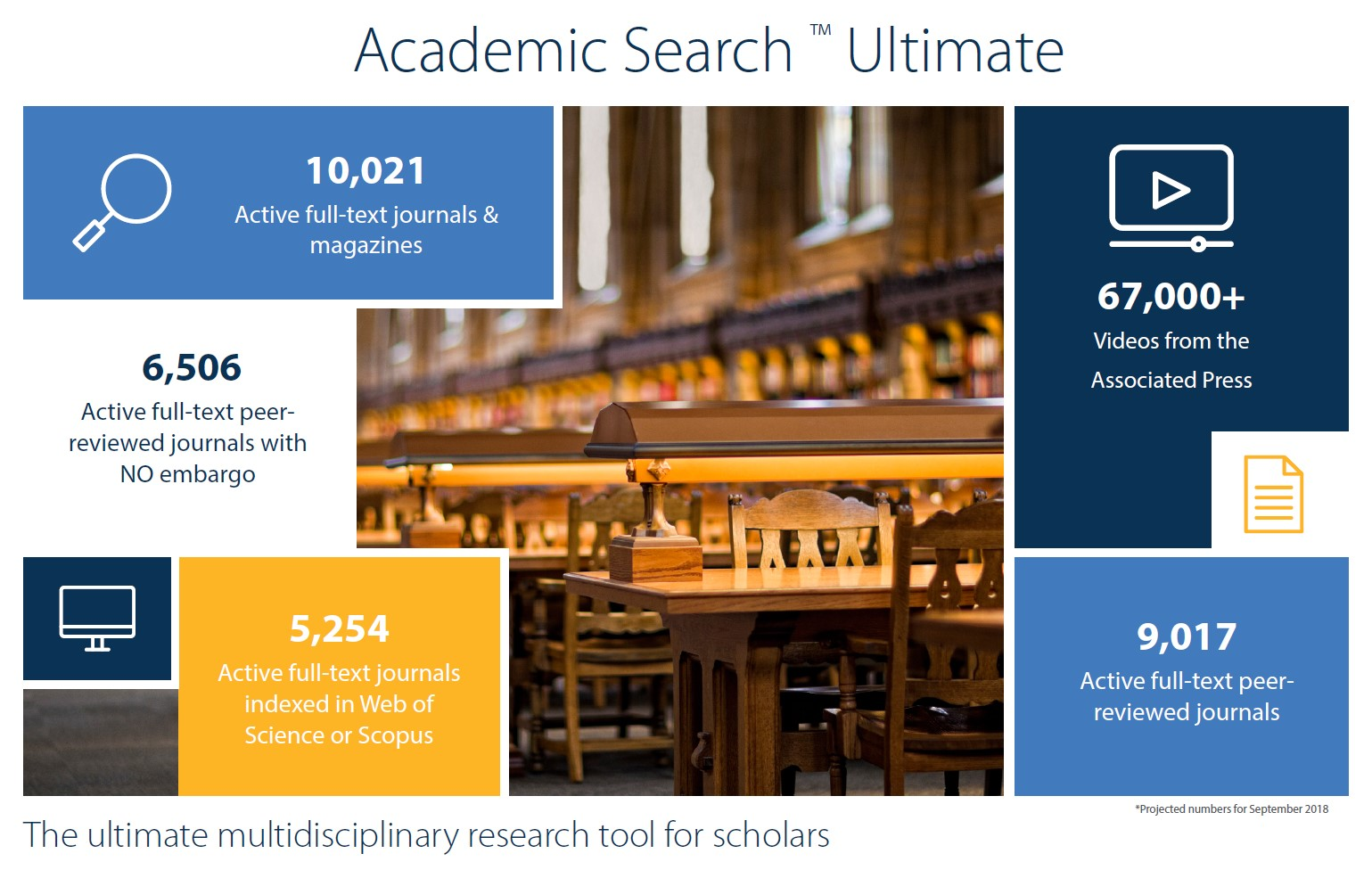 Academic Search Ultimate trial